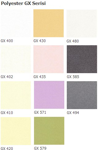 polyester roller blinds gx
